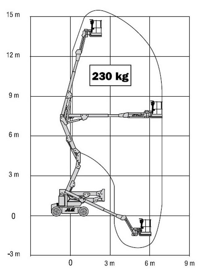 Схема подъема JLG 16 м подъемник электрический