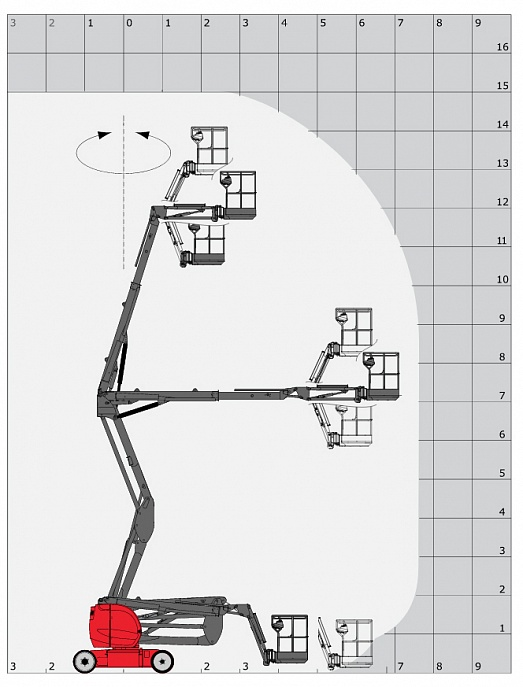 Схема работы коленчатого подъемника Manitou 150